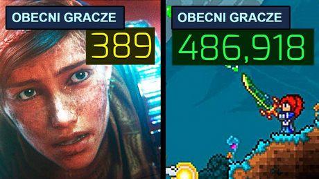 5 niepozornych gier, które wkopały wielkim seriom