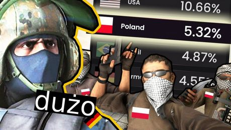 6 gier, w których polskich graczy jest NAJWIĘCEJ