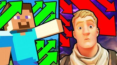 Jak Minecraft wygrał z Fortnite